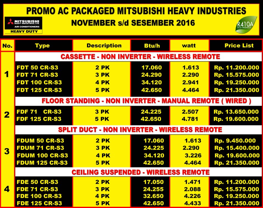 promo-mitsubishi-packaged