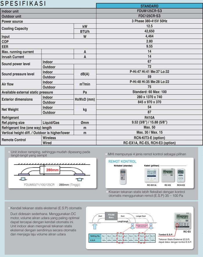 FDUM125CR-S3